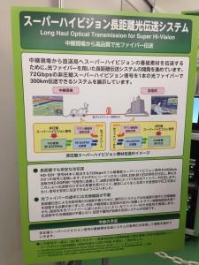 スーパーハイビジョン長距離伝送システムのパネル